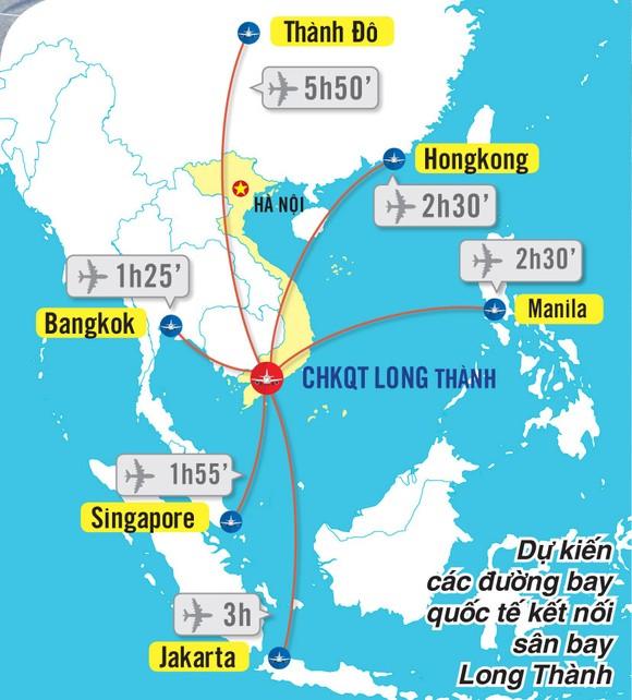 Dự kiến các đường bay quốc tế kết nối  sân bay Long Thành