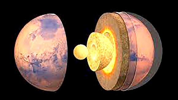 Cấu trúc bên trong sao Hỏa  vừa được các nhà khoa học mô phỏng