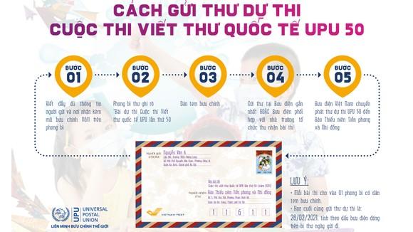 Phát động thi viết thư quốc tế UPU lần thứ 50 chủ đề dịch Covid-19