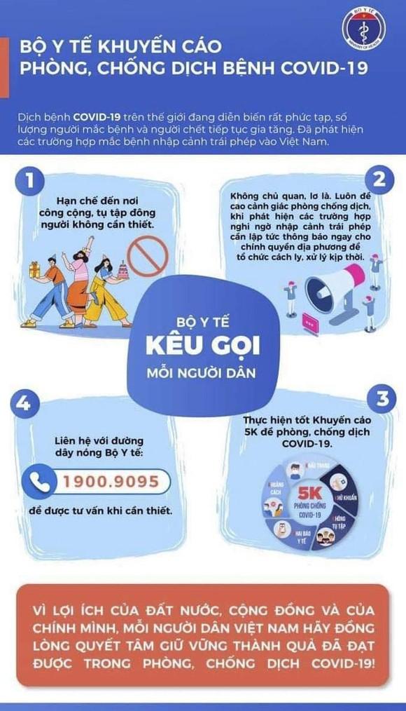 Trưa 14-6, cả nước có thêm 100 ca mắc Covid-19 tại 4 tỉnh, thành phố; Việt Nam đã có 10.730 bệnh nhân ảnh 2