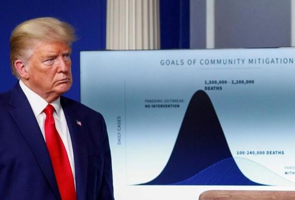 Ông Trump nghe thông báo về tình hình dịch COVID-19, ngày 31/3 tại Nhà Trắng Ảnh: Reuters