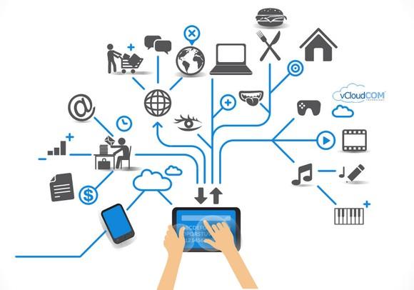 IoT và nỗi lo an ninh mạng ảnh 1