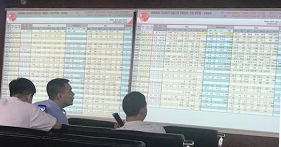 Triển vọng thị trường chứng khoán Việt Nam