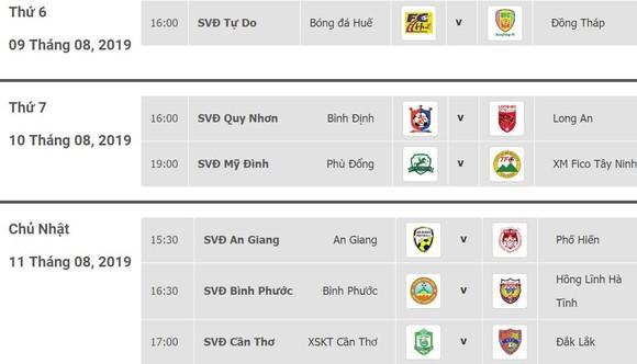 Lịch thi đấu vòng 17 Giải Hạng nhất quốc gia LS 2019: Bình Phước đối đầu Hồng Lĩnh Hà Tĩnh ảnh 1