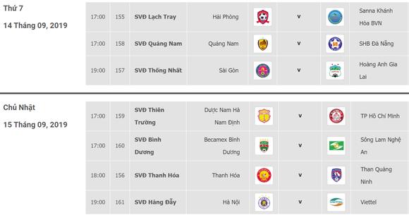 Lịch thi đấu vòng 23 - V.League 2019 ảnh 1