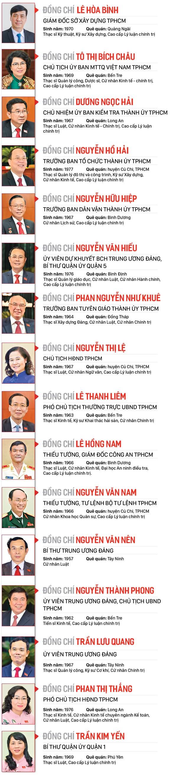 Danh sách Ban Thường vụ Thành ủy TPHCM khóa XI ảnh 1
