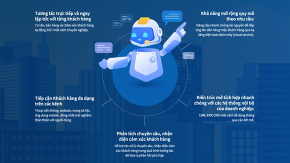 Ra mắt nền tảng trợ lý ảo tiếng Việt - Viettel Cyberbot