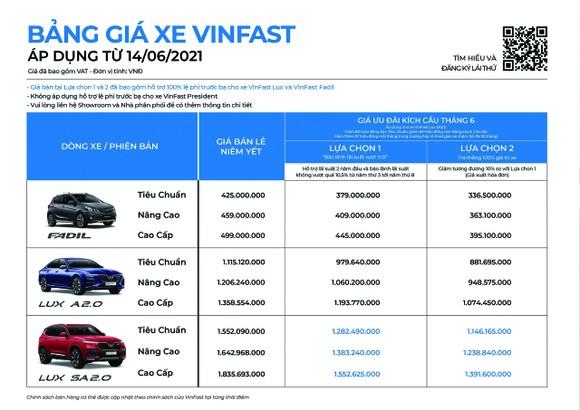 Miễn 100% lệ phí trước bạ cho Fadil - VinFast cùng khách hàng bước qua đại dịch ảnh 1