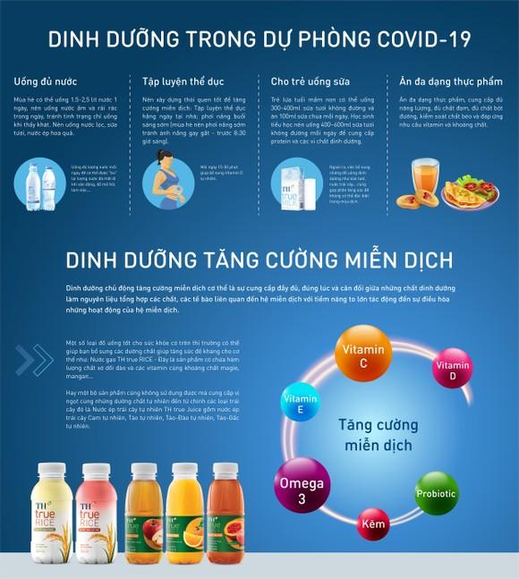 Những nguyên tắc dinh dưỡng trong dự phòng và điều trị Covid-19 bạn nên biết ảnh 1
