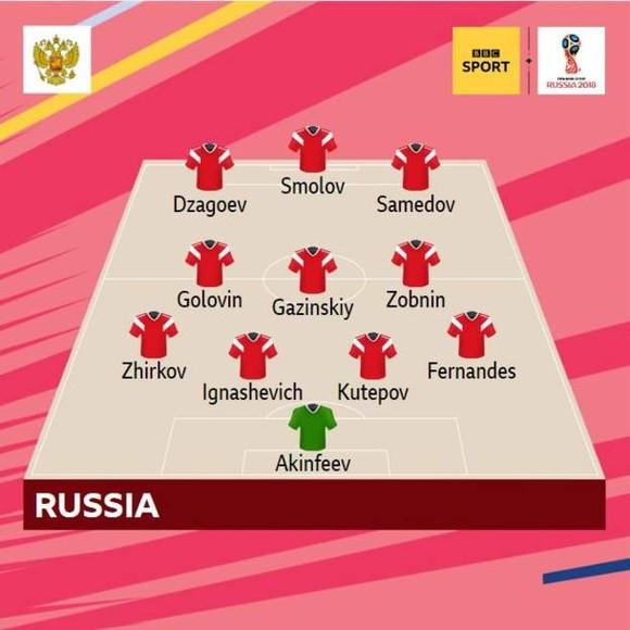 TRỰC TIẾP WORLD CUP 2018: Tuyển Nga thắng đậm 5-0 ảnh 1