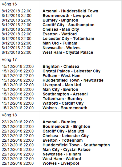 Lịch thi đấu Premier League 2018-2019 (giờ Việt Nam) ảnh 6