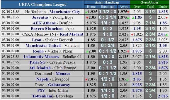 Hoffenheim - Manchester City: Quyền lực của Pep Guardiola ảnh 5