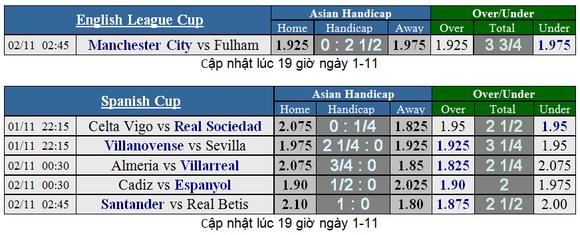 Lịch thi đấu bóng đá châu Âu ngày 31-10 và 1-11  ảnh 1