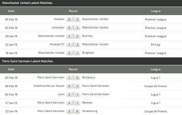 Man United - PSG: Khi Pogba đối đầu Mbappe ảnh 4