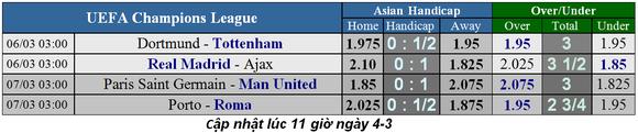 Lịch thi đấu Champions League ngày 6-3, lượt về vòng 1/8 ảnh 4