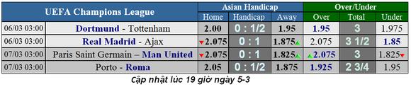 Lịch thi đấu Champions League ngày 6-3, lượt về vòng 1/8 ảnh 2