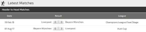 Nhận định Bayern Munich - Liverpool: Khi Hùm xám sứt mẻ đội hình ảnh 4