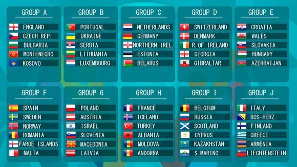 Lịch thi đấu Vòng loại EURO 2020: Thể thức lạ đời, vòng chung kết ở 12 quốc fgia  ảnh 3