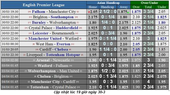 Nhận định Liverpool - Tottenham: Đại chiến ở Anfield ảnh 5