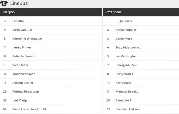 Nhận định Liverpool - Tottenham: Đại chiến ở Anfield ảnh 2