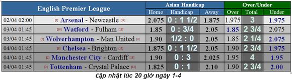 Nhận định Arsenal - Newcastle: Pháo hoa ở Emirates ảnh 1