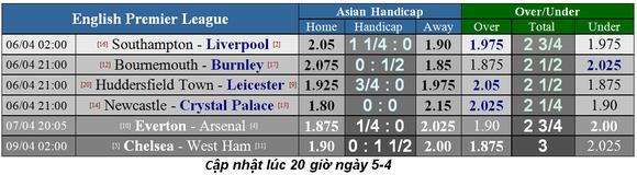 Nhận định Southampton – Liverpool: Tránh voi chẳng xấu mặt nào ảnh 1