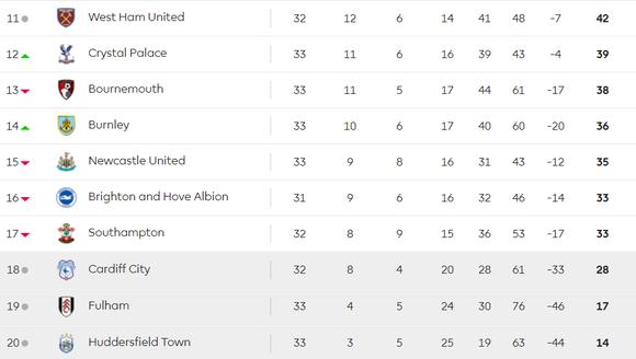 TRỰC TIẾP Bournemouth - Burnley: Quyết tâm của đội khách ảnh 7