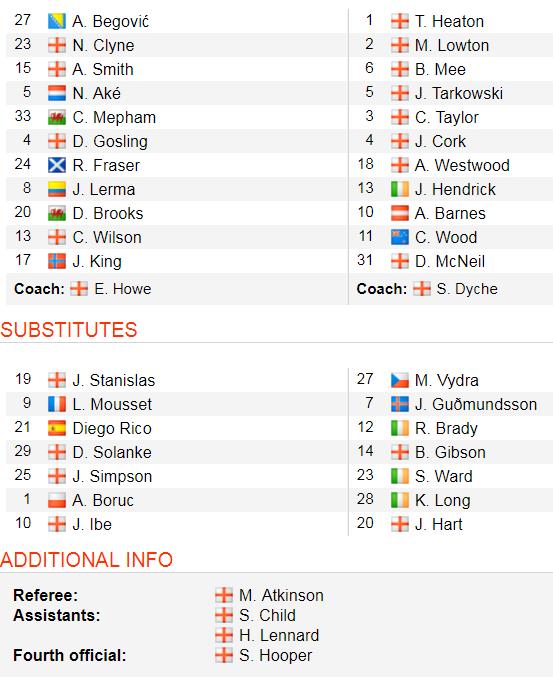TRỰC TIẾP Bournemouth - Burnley: Quyết tâm của đội khách ảnh 2