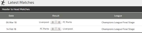 Nhận định Liverpool - Porto: Đến lúc Salah bùng nổ (Mới cập nhật) ảnh 3