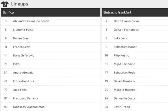 Nhận định Benfica - Eintracht Frankfurt: Quyền lực Đại bàng ảnh 2