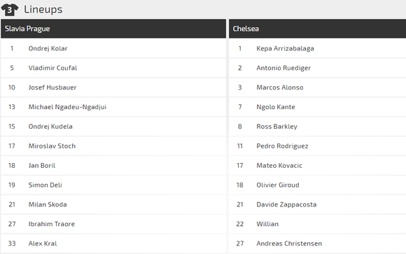 Nhận định Slavia Prague - Chelsea: Willian thế chỗ Hazard ảnh 2