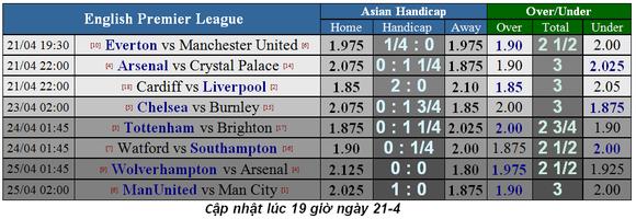Nhận định Arsenal - Crystal Palace: Pháo thủ bừng bừng khí thế châu Âu ảnh 1
