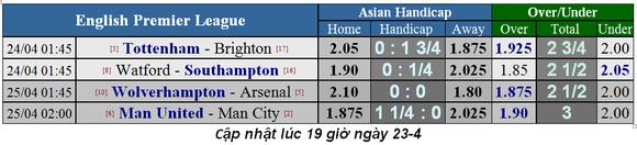 Nhận định Wolves - Arsenal: Bất ngờ trên sân Molineaux  ảnh 5