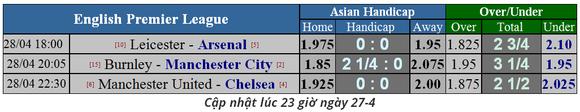Nhận định Leicester - Arsenal: Cạnh bạc tất tay của Pháo thủ ảnh 1