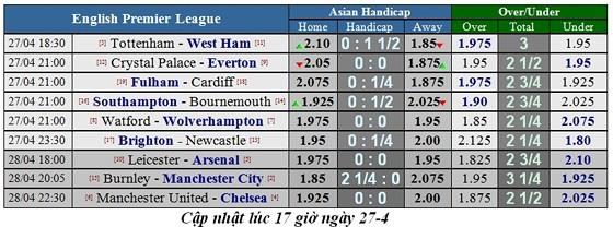 Nhận định Leicester - Arsenal: Cạnh bạc tất tay của Pháo thủ ảnh 5