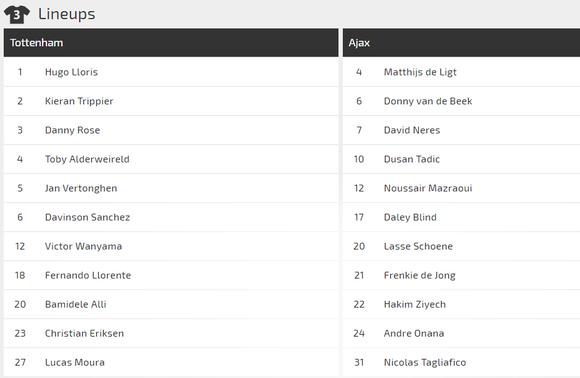 Nhận định Tottenham - Ajax: Trò chơi cân não của Pochettino ảnh 2