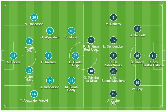 TRỰC TIẾP Liverpool - Wolves: Đêm Anfield bùng nổ ảnh 1