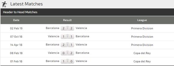 Nhận định Barcelona – Valencia: Messi sẽ vùi dập Bầy dơi ảnh 4