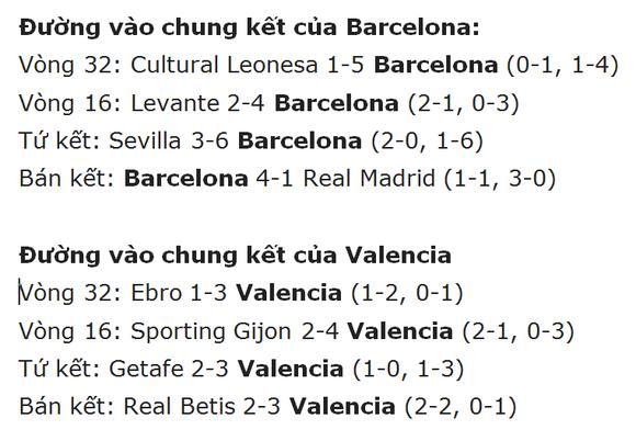 Nhận định Barcelona – Valencia: Messi sẽ vùi dập Bầy dơi ảnh 2