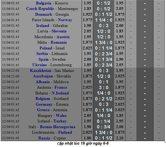Lịch thi đấu bóng đá Vòng loại EURO 2020, ngày 8-6 (Mới cập nhật) ảnh 6