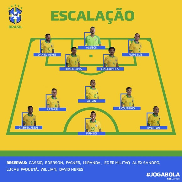 TRỰC TIẾP Brazil - Paraguay: Khó khăn cho Selecao ảnh 3