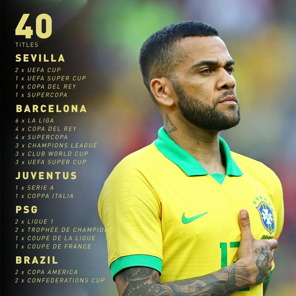Vượt xa Messi và Ronaldo, Dani Alves ghi kỷ lục thắng 40 danh hiệu ảnh 1