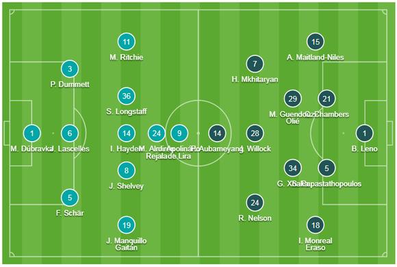 Newcastle - Arsenal 0-1, Aubameyang giúp Pháo thủ hạ gục Chích chòe ảnh 1