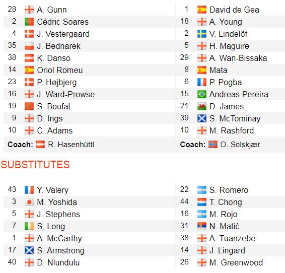 Southampton - Man United 1-1: Daniel James tỏa sáng, Quỷ đỏ đánh rơi chiến thắng ảnh 2