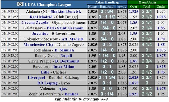 Nhận định Real Madrid – Club Brugge: Màn trình diễn của Eden Hazard (Mới cập nhật) ảnh 5