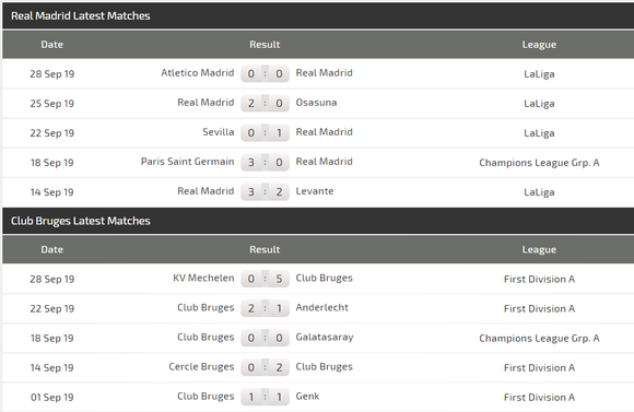 Nhận định Real Madrid – Club Brugge: Màn trình diễn của Eden Hazard (Mới cập nhật) ảnh 4