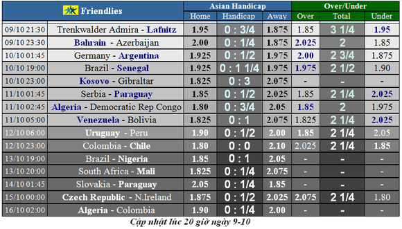 Lịch thi đấu Giao hữu quốc tế ngày 9-10:  Xe tăng Đức chống Argentina (Mới cập nhật) ảnh 1