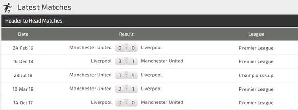 Nhận định Man United – Liverpool: Ngăn làn sóng dữ (Mới cập nhật) ảnh 3