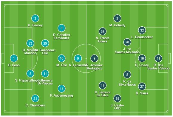 Arsenal - Wolves 1-1: Aubameyang tạo dấu ấn, Jimenez ghi tuyệt phẩm ảnh 1