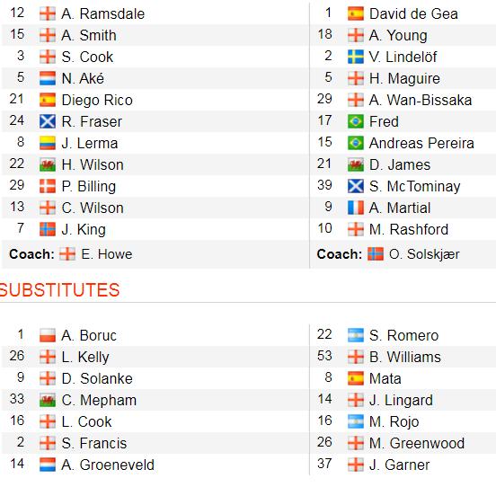 Bournemount - Man United 1-0: Joshua King nhấn chìm Quỷ đỏ ảnh 2